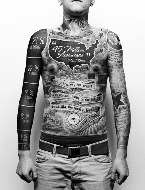Paul Marcinkowski Tattoo Infographic