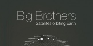 Big Brothers - Infographic by Michael Paukner
