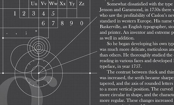 Baskerville - Typography Poster Design - Close-Up