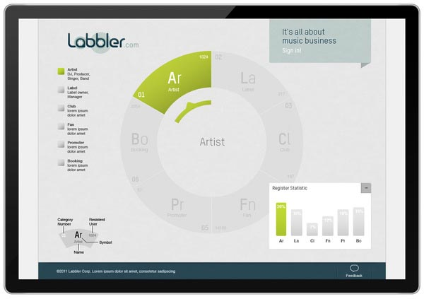 Labbler - User Interface Design by Martin Oberhäuser