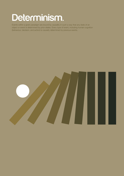 Determinism - Minimal Philosophy Poster by Genis Carreras