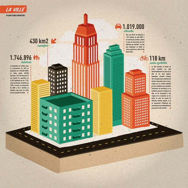 Illustrated Infographic by Guilherme Henrique