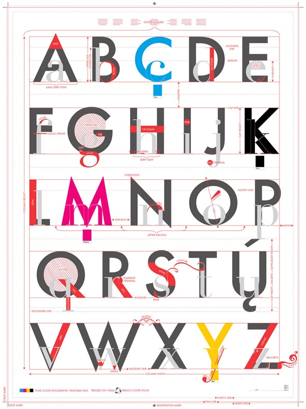 Alphabet of Typography by by Pop Chart Lab
