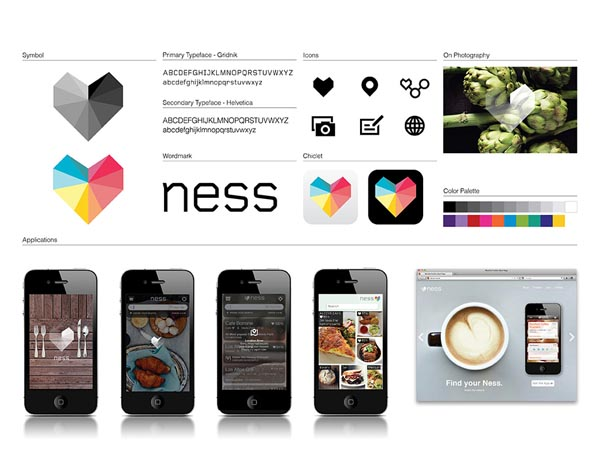 Ness Computing Identity and Strategy by Moving Brands