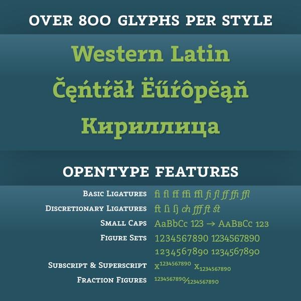 Graublau Slab Pro typeface designed by Georg Seifert