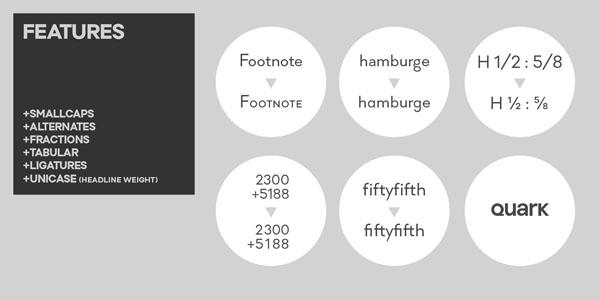 Soin Sans Pro - Font Features