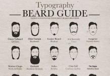 Typography Beard Guide by Christian Goldemann