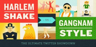 Harlem Shake vs Gangnam Style - Infographics by Ghergich & Co