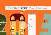 IND Direct - Year of the Saver - Commercial
