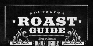 Starbucks Chalkboard Roast Guide Mural by Jaymie McAmmond