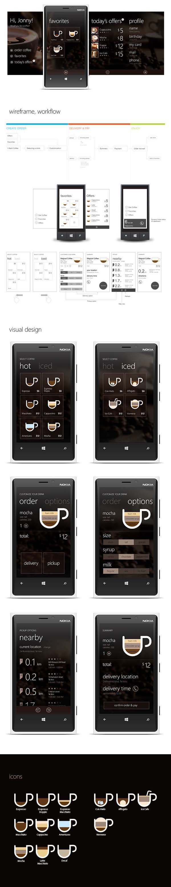Coffee App - User Interface Design by Michael Novoselov for Windows Phone