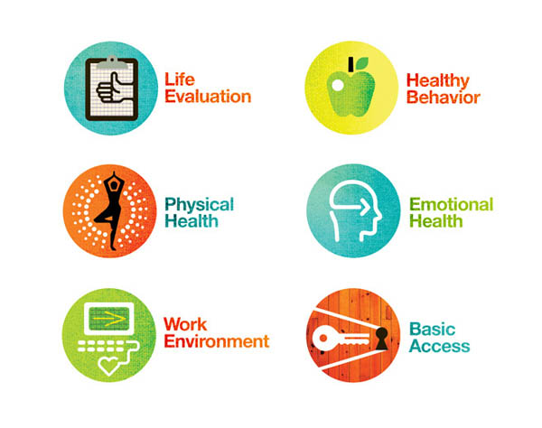 Healthways Well-Being Summit - Icons by Matt Lehman Studio