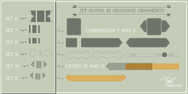 314 Glyphs in Graduate Ornaments