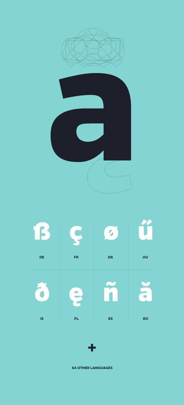 Gentona - multiple language support