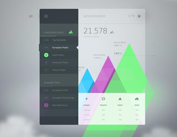 Mountaineer Website Design by Cosmin Daniel Capitanu