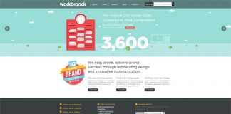 Workbrands Website