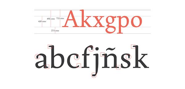 Born Typeface - Specimen