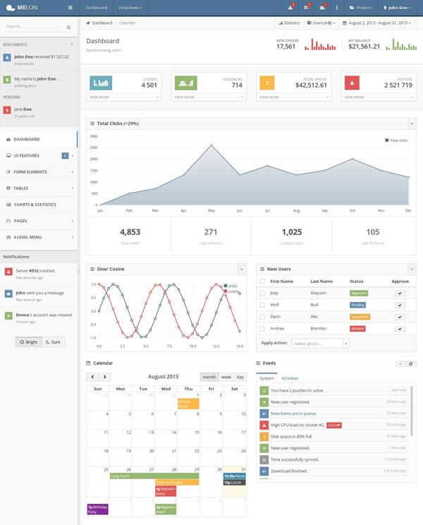 Melon – Responsive Admin Dashboard Template