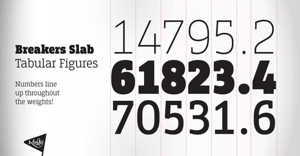 Breakers Slab - Tabular Figures