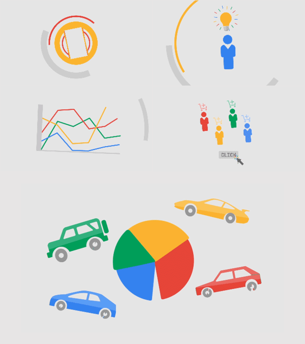 Think With Google – Graphics and Animations