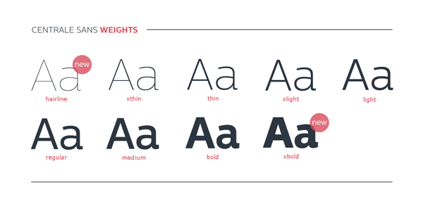Centrale Sans - all weights