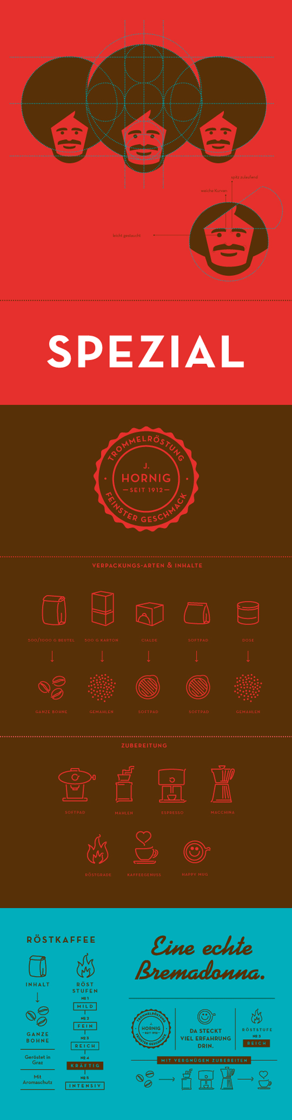 J. Hornig – Coffee Branding and Packaging by Moodley Brand Identity
