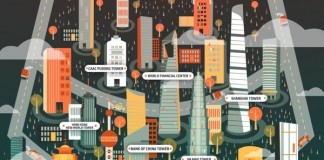 Shanghai Illustration made by Aldo Crusher for Magazine Aire's Cosmopolis Section