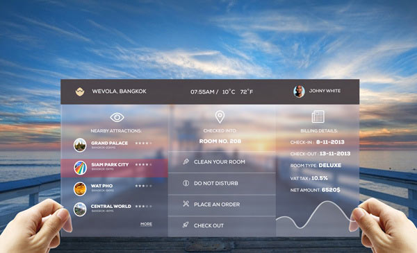Wevola Group - Infographic Design by Jekin Gala