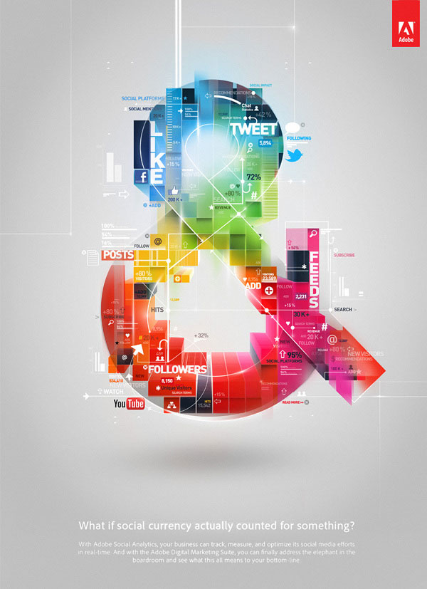 Adobe Social Analytics