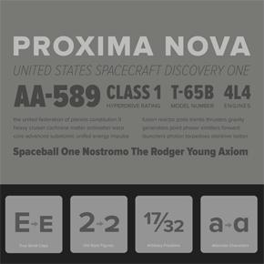 Proxima Nova Sans Serif Font Family By Mark Simonson