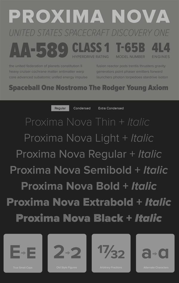 Proxima Nova – Sans Serif Font Family by Mark Simonson