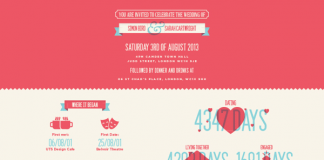 Wedding Invitation Infographics by STUDIOJQ
