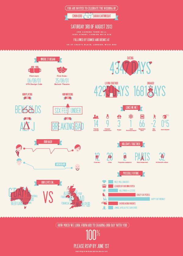 wedding invitation infographics by studiojq