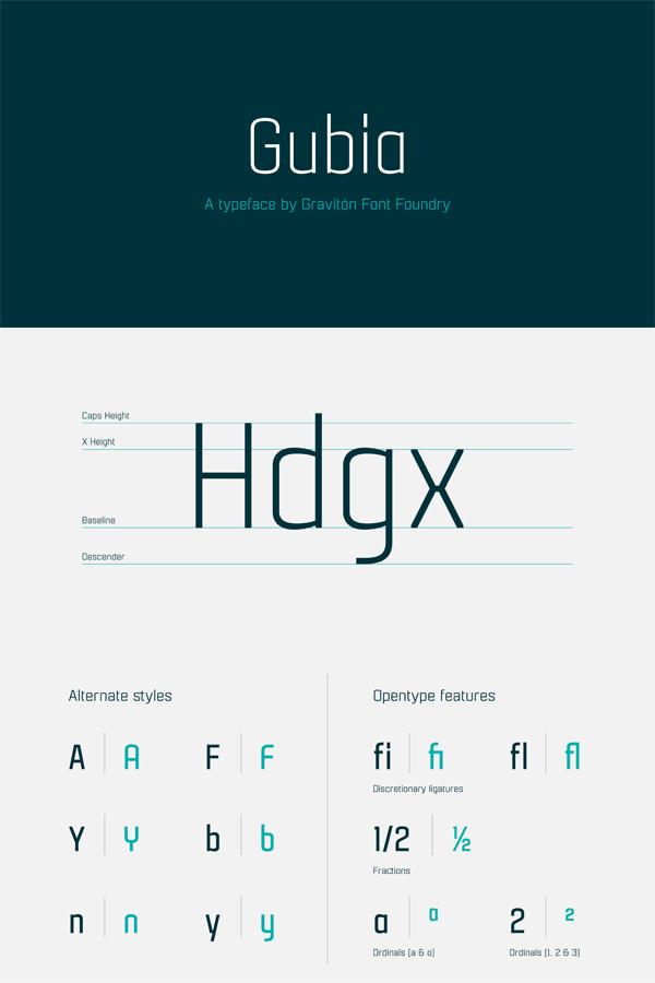Gubia Font Family