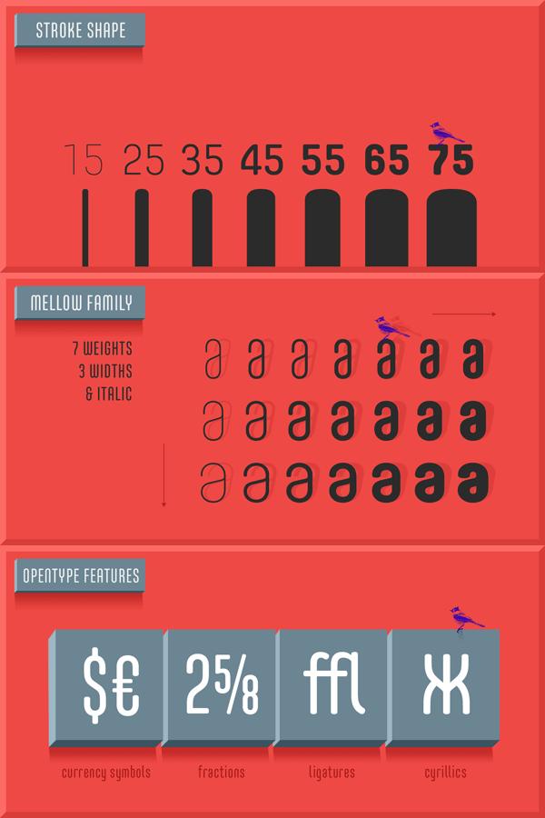 Core Mellow - font family
