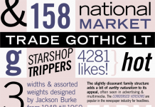 Trade Gothic by Linotype