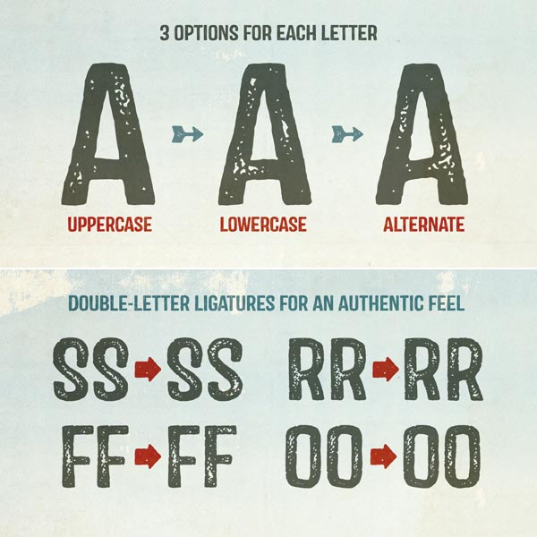 Castor – Letterpress Typeface from Albatross