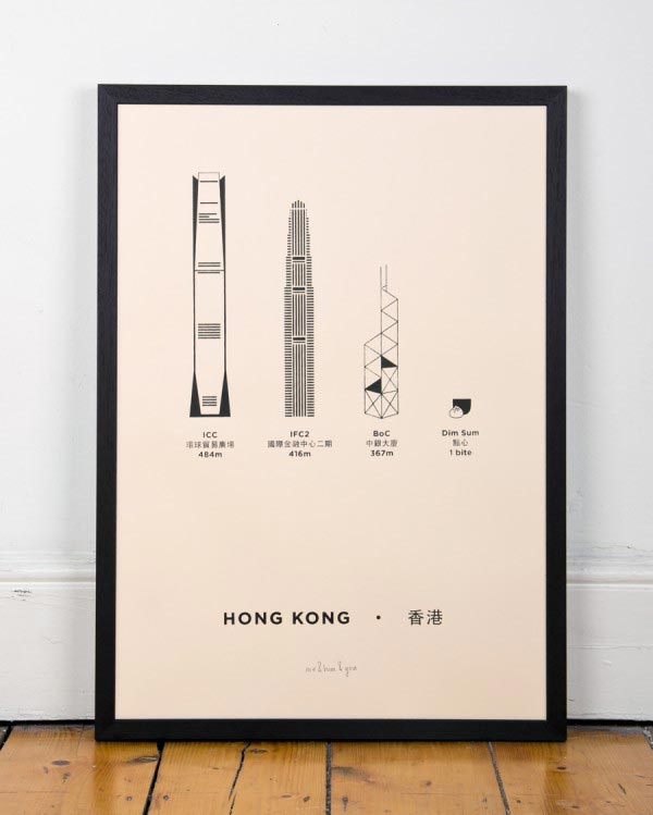 Hong Kong City Screenprint by me&him&you
