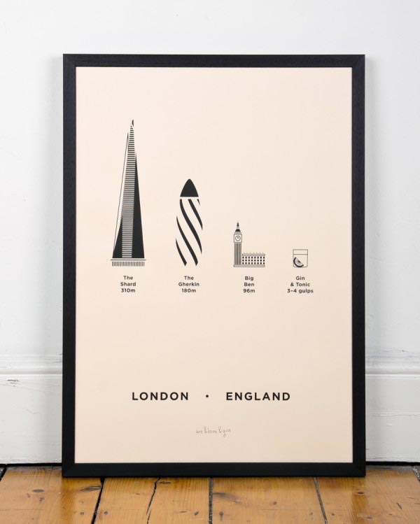 London City Screenprint by me&him&you