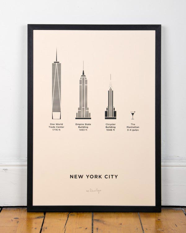 New York City Screenprint by me&him&you