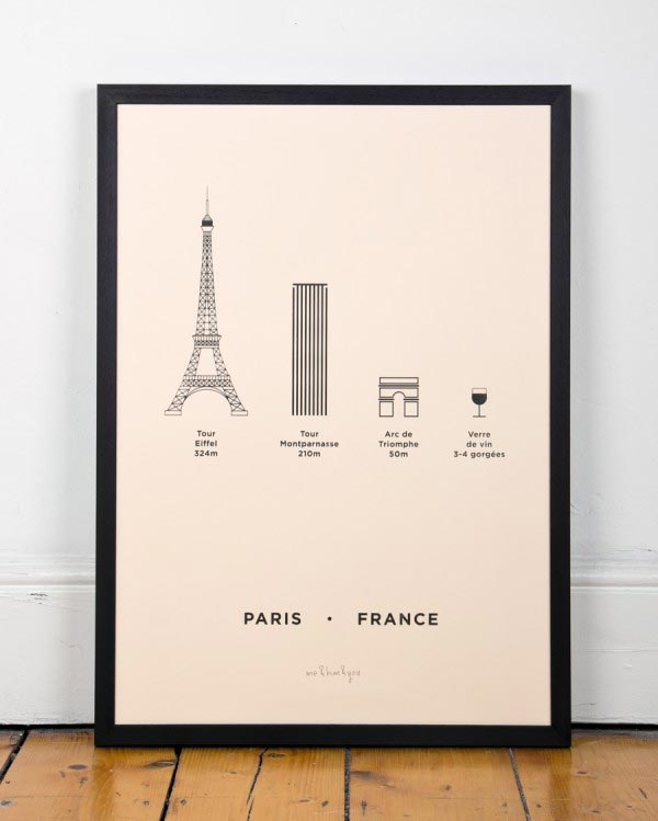 Paris City Screenprint by me&him&you