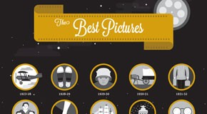 The Best Pictures - Oscars Academy Awards - Illustration by Beutler Ink