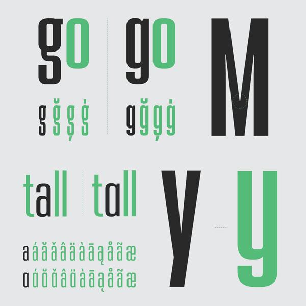 Kizo Condensed Sans Serif Typeface