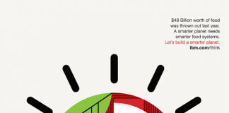 IBM Smarter Planet - Icon Design and Illustration