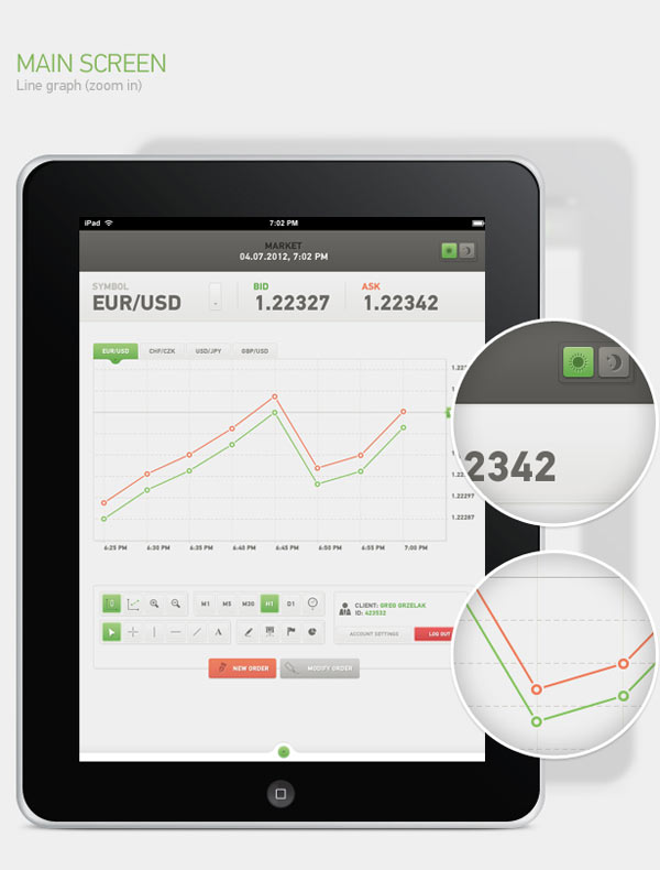 Forex app for ipad