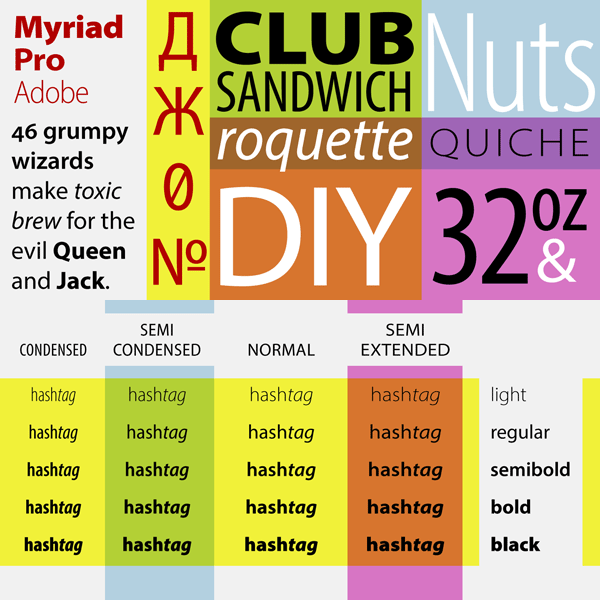 Myriad Pro Font Family from Adobe