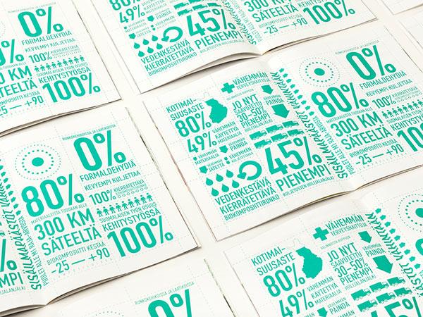 Infographics andcommunication design by Helsinki, Finland based creative agency Bond.