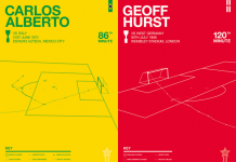 Illustrated prints of historical moments from different football world cups.