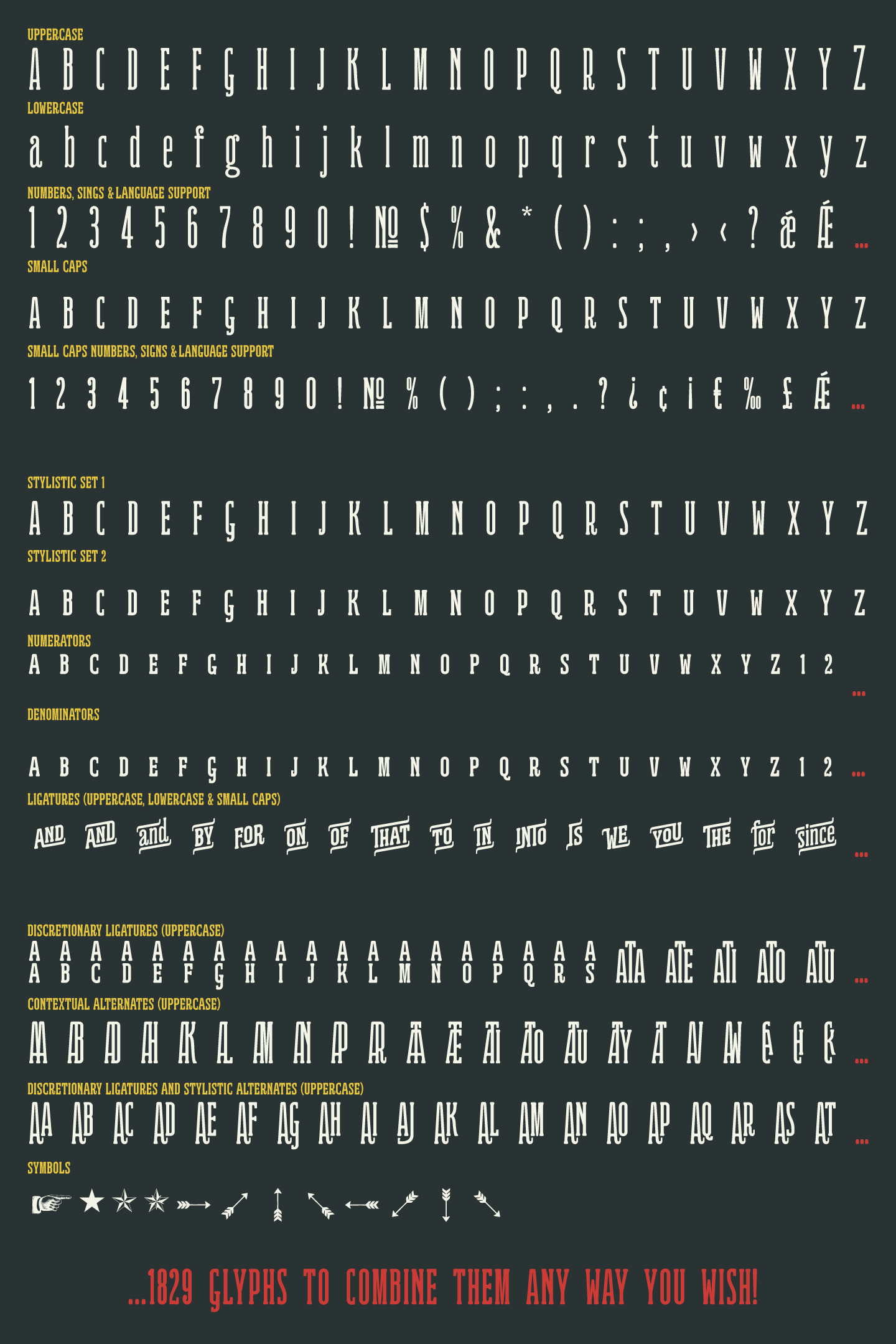 Characters and OpenType features.