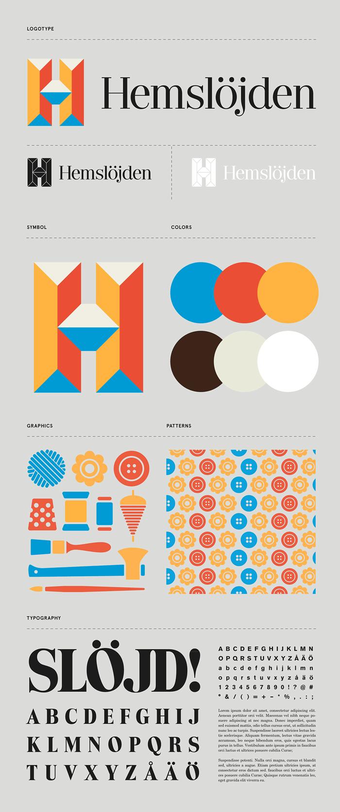Swedish Handicraft Societies – Identity by Snask